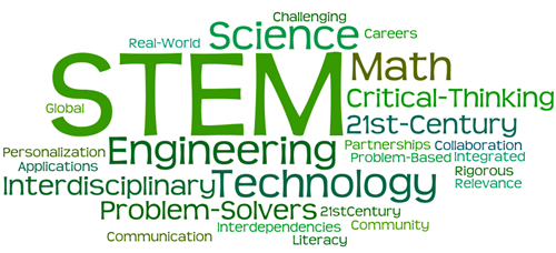 Image result for stem wordle